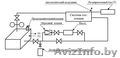 Твердотопливные пиролизные (газогенераторные) котлы в